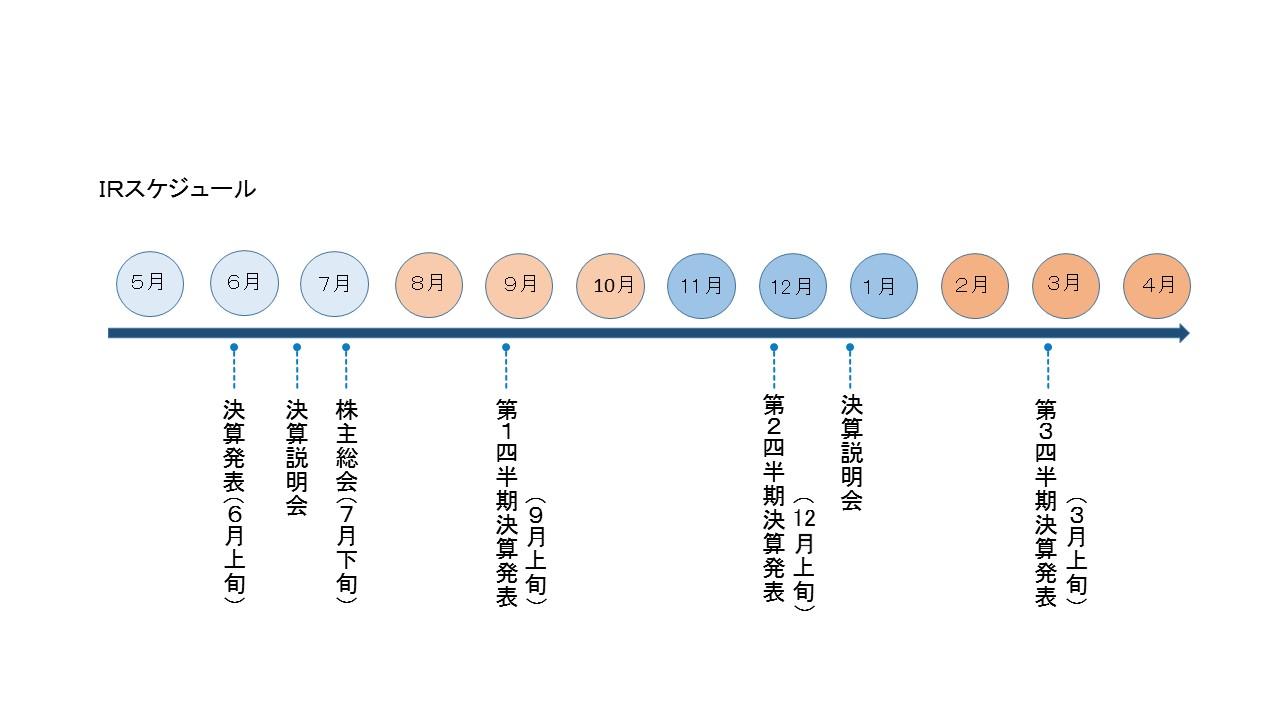 HP(IRカレンダー)160325