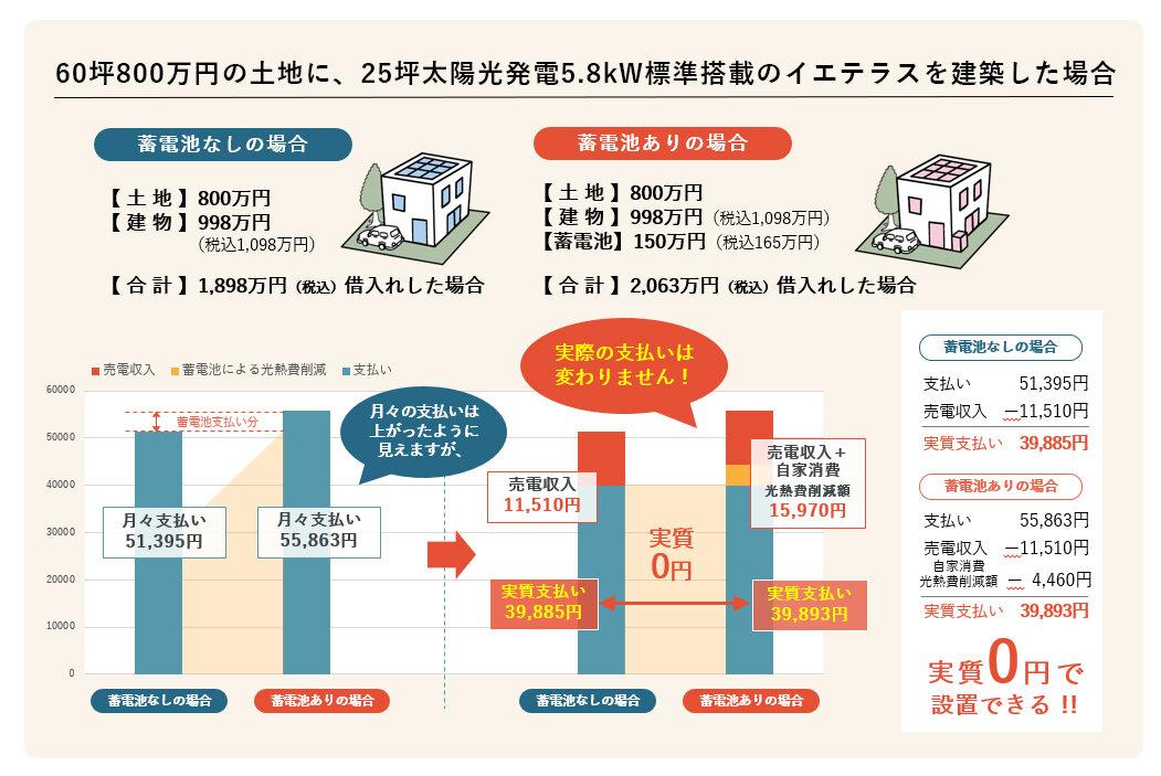 グラフ2 (1).jpg